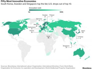 2018 Bloomberg Innovation Index